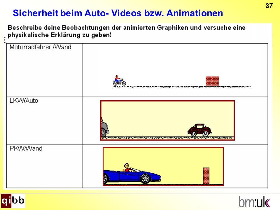 37 Sicherheit beim Auto- Videos bzw. Animationen
