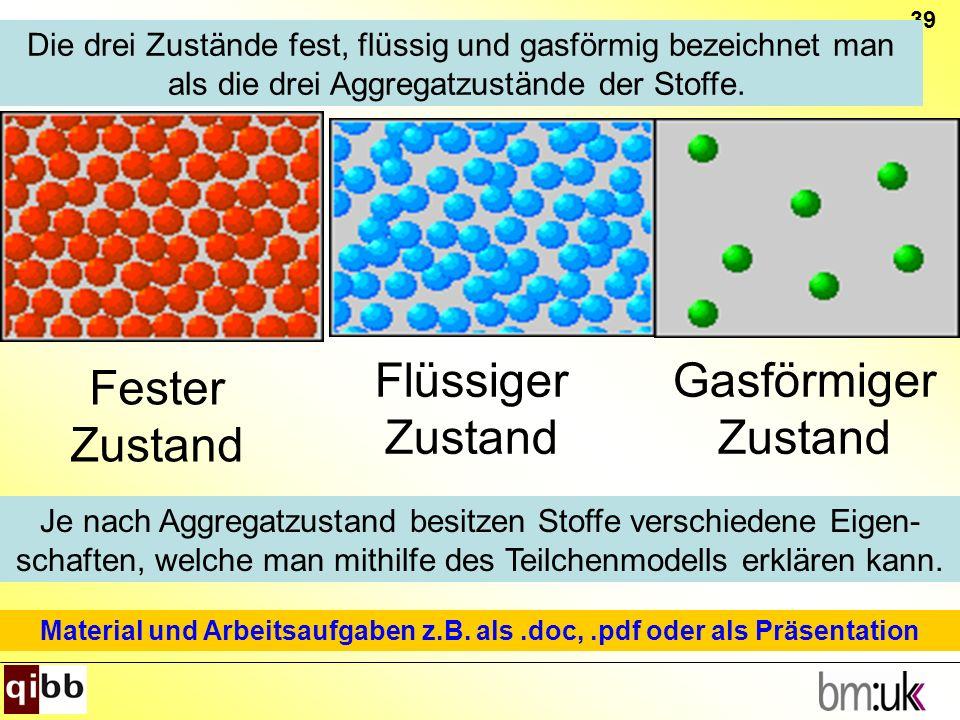 39 Fester Zustand Flüssiger Zustand Gasförmiger Zustand Die drei Zustände fest, flüssig und gasförmig bezeichnet man als die drei Aggregatzustände der