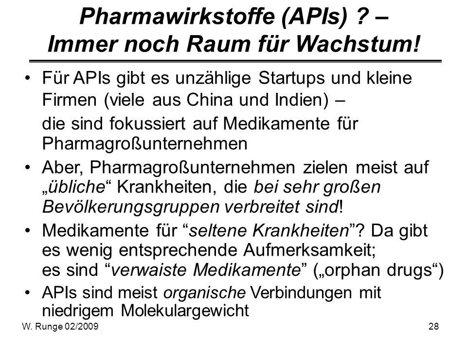W. Runge 02/200928 Pharmawirkstoffe (APIs) . – Immer noch Raum für Wachstum.
