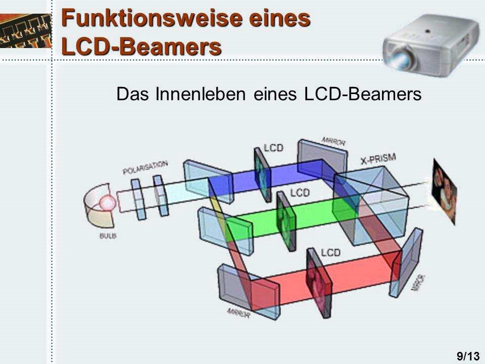 Funktionsweise eines LCD-Beamers Das Innenleben eines LCD-Beamers 9/13