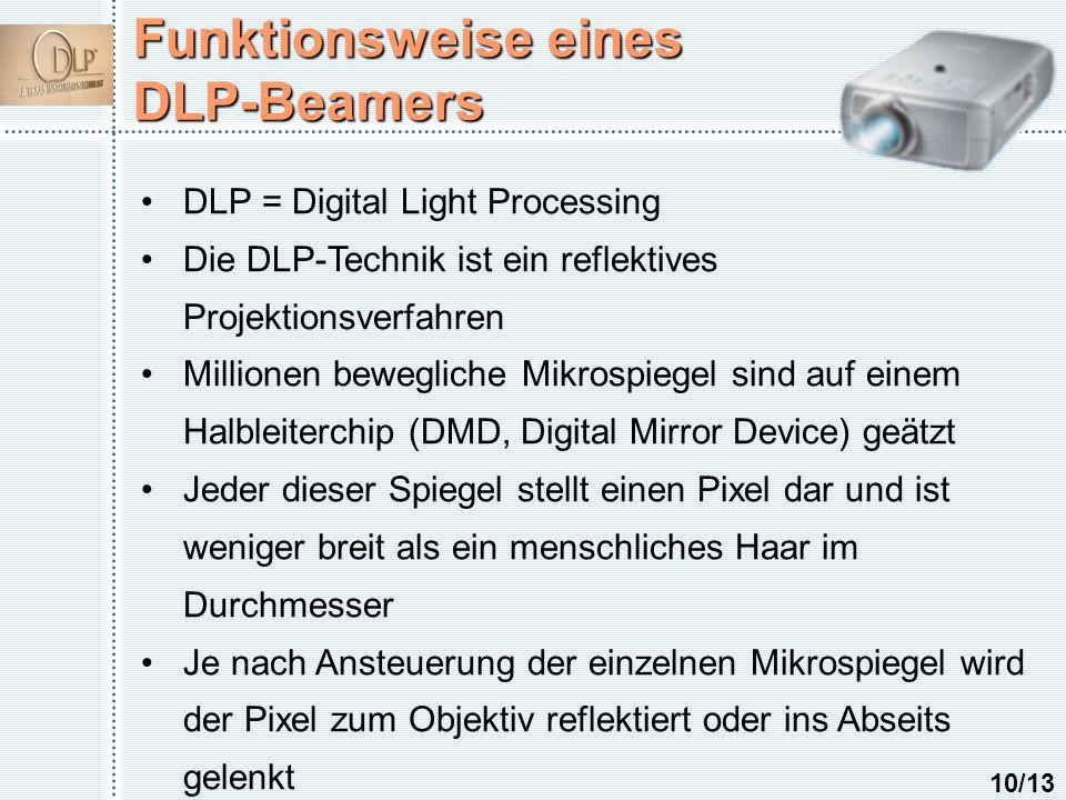 Funktionsweise eines DLP-Beamers DLP = Digital Light Processing Die DLP-Technik ist ein reflektives Projektionsverfahren Millionen bewegliche Mikrospi