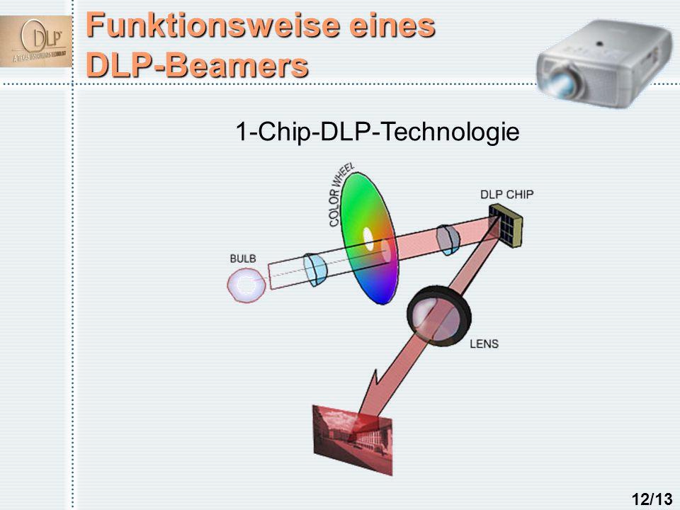 Funktionsweise eines DLP-Beamers 1-Chip-DLP-Technologie 12/13