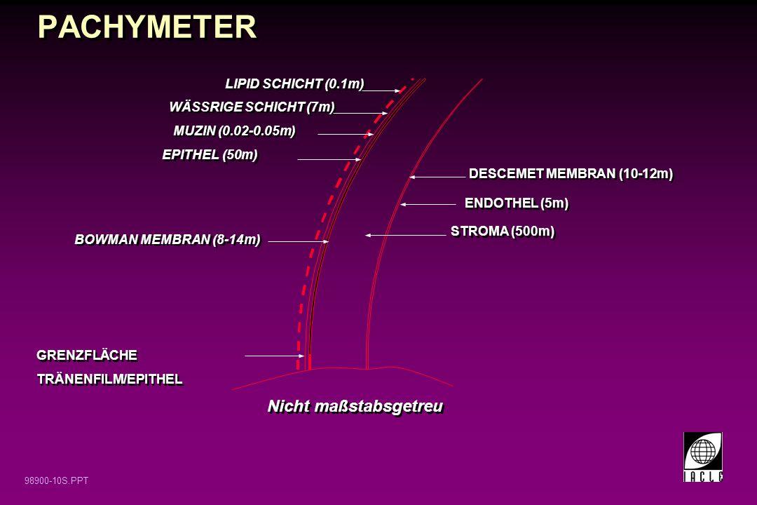 98900-10S.PPT PACHYMETER DESCEMET MEMBRAN (10-12m) ENDOTHEL (5m) STROMA (500m) MUZIN (0.02-0.05m) EPITHEL (50m) BOWMAN MEMBRAN (8-14m) WÄSSRIGE SCHICH