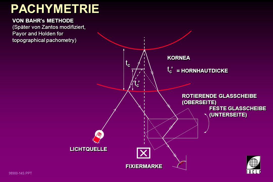 98900-14S.PPT PACHYMETRIE VON BAHR's METHODE (Später von Zantos modifiziert, Payor and Holden for topographical pachometry) VON BAHR's METHODE (Später