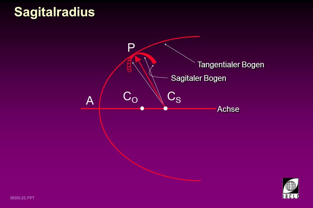 98900-2S.PPT P A Sagitaler Bogen Tangentialer Bogen COCO CSCS Sagitalradius Achse