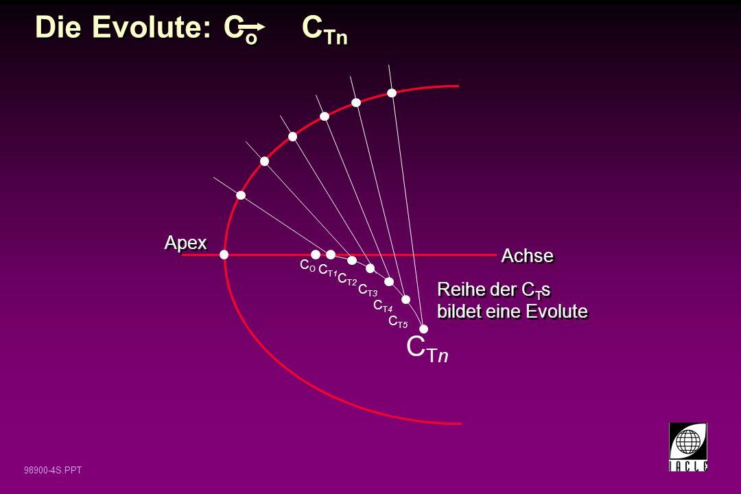 98900-4S.PPT Apex Reihe der C T s bildet eine Evolute Reihe der C T s bildet eine Evolute COCO CTnCTn Die Evolute: C o C Tn CT1CT1 CT2CT2 CT3CT3 CT4CT