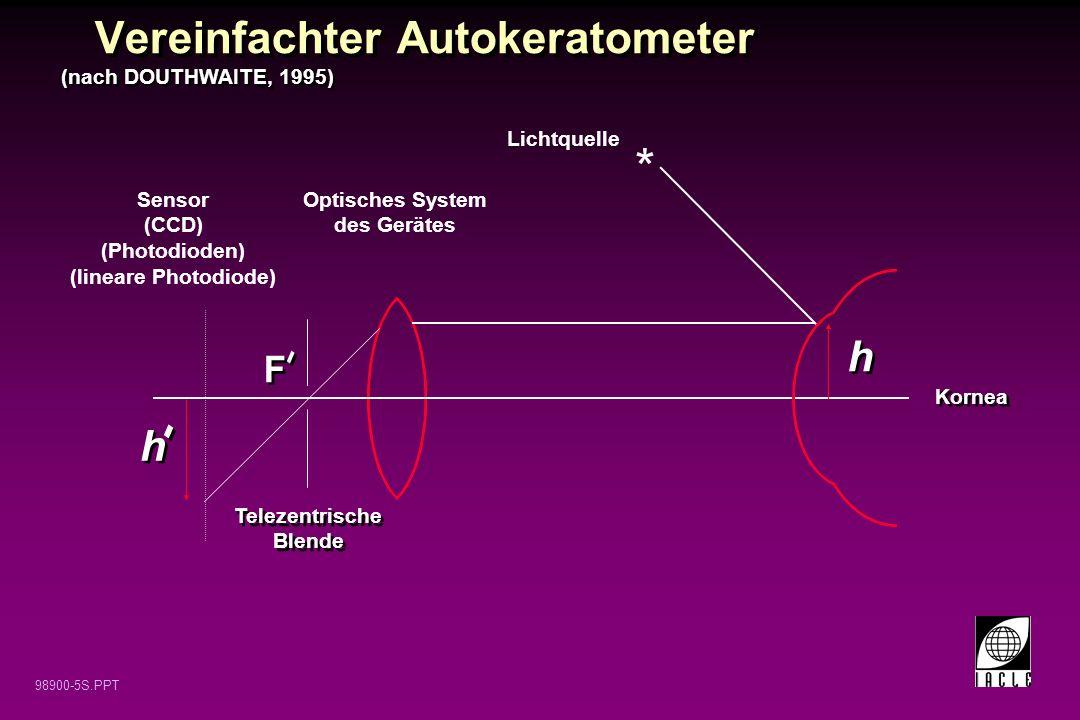 98900-5S.PPT Vereinfachter Autokeratometer (nach DOUTHWAITE, 1995) Telezentrische Blende Optisches System des Gerätes Sensor (CCD) (Photodioden) (line