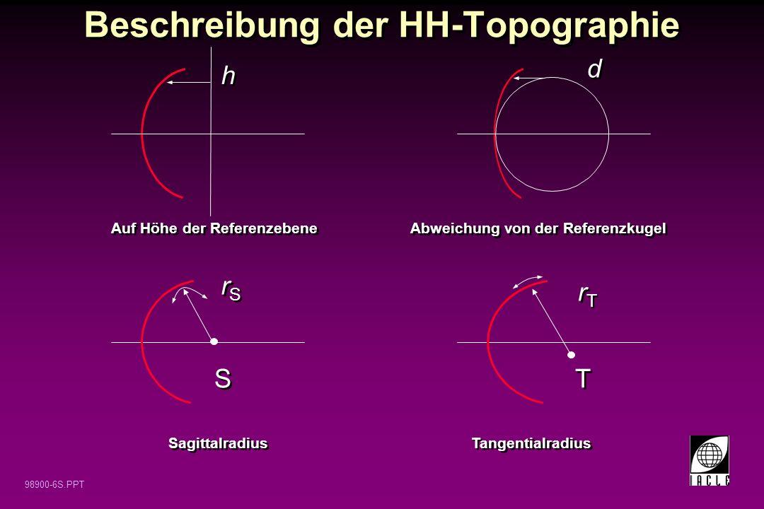 98900-6S.PPT Abweichung von der Referenzkugel Auf Höhe der Referenzebene Beschreibung der HH-Topographie Sagittalradius Tangentialradius h h d d rSrS
