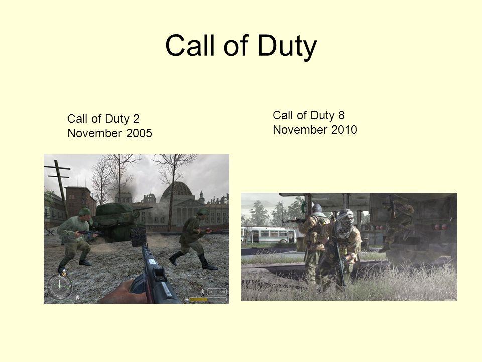Call of Duty Call of Duty 2 November 2005 Call of Duty 8 November 2010