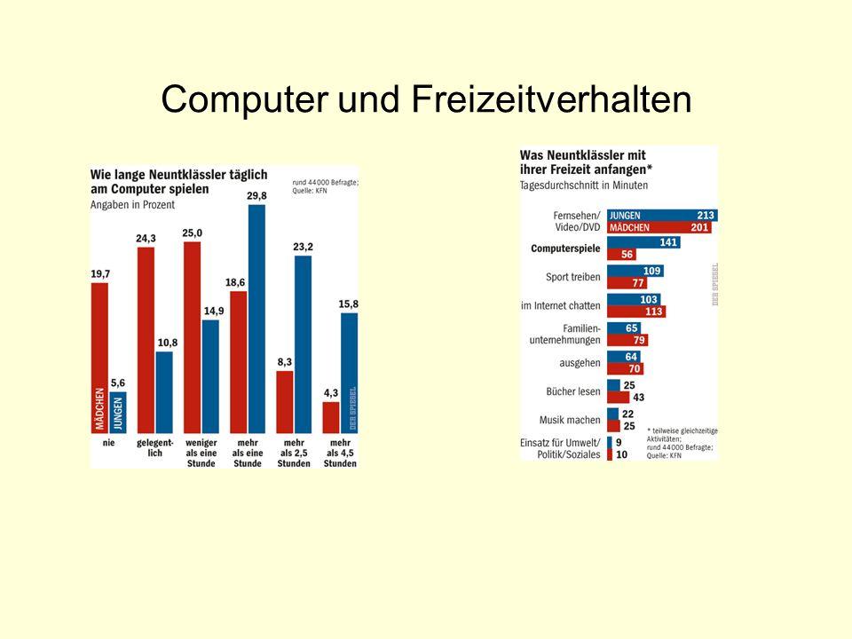 Computer und Freizeitverhalten