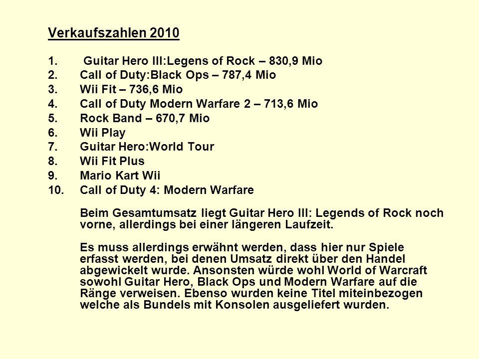Verkaufszahlen 2010 1. Guitar Hero III:Legens of Rock – 830,9 Mio 2.Call of Duty:Black Ops – 787,4 Mio 3.Wii Fit – 736,6 Mio 4.Call of Duty Modern War