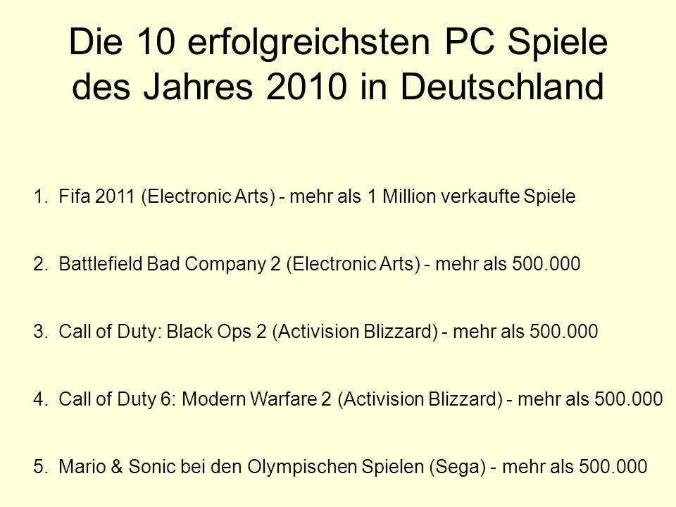 Die 10 erfolgreichsten PC Spiele des Jahres 2010 in Deutschland 1.Fifa 2011 (Electronic Arts) - mehr als 1 Million verkaufte Spiele 2.Battlefield Bad