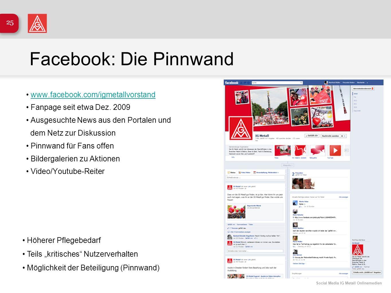 Social Media IG Metall Onlinemedien 25 Facebook: Die Pinnwand www.facebook.com/igmetallvorstand Fanpage seit etwa Dez. 2009 Ausgesuchte News aus den P