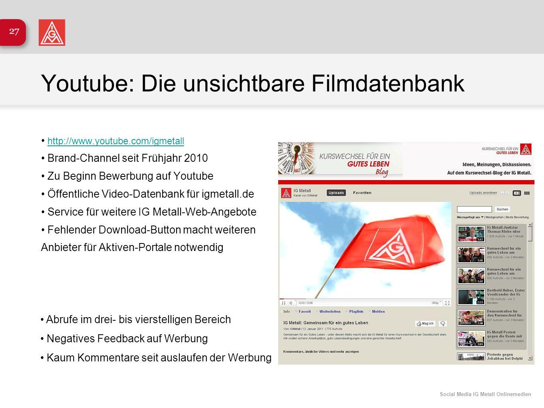 Social Media IG Metall Onlinemedien 27 Youtube: Die unsichtbare Filmdatenbank http://www.youtube.com/igmetall Brand-Channel seit Frühjahr 2010 Zu Begi