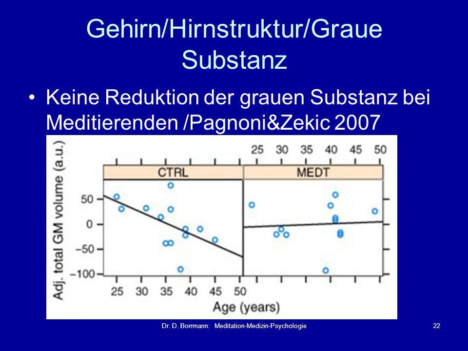 Dr. D. Borrmann: Meditation-Medizin-Psychologie22 Gehirn/Hirnstruktur/Graue Substanz Keine Reduktion der grauen Substanz bei Meditierenden /Pagnoni&Ze