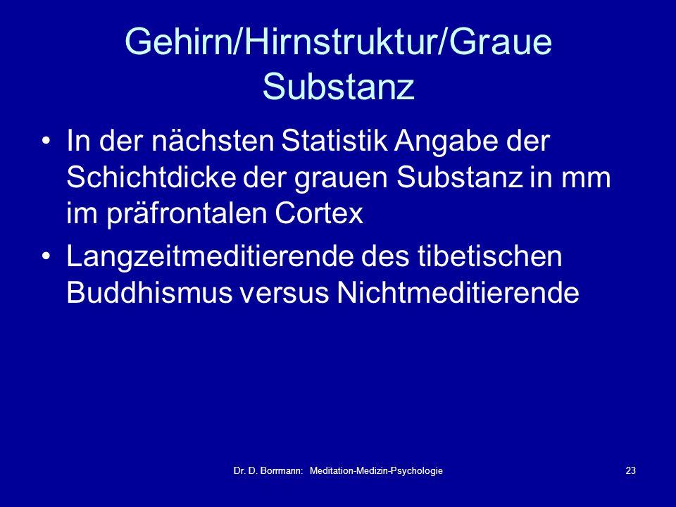 Dr. D. Borrmann: Meditation-Medizin-Psychologie23 Gehirn/Hirnstruktur/Graue Substanz In der nächsten Statistik Angabe der Schichtdicke der grauen Subs