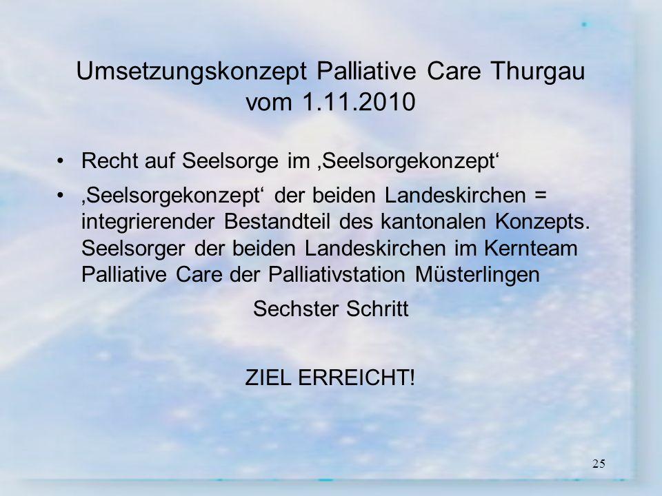 25 Umsetzungskonzept Palliative Care Thurgau vom 1.11.2010 Recht auf Seelsorge im Seelsorgekonzept Seelsorgekonzept der beiden Landeskirchen = integri