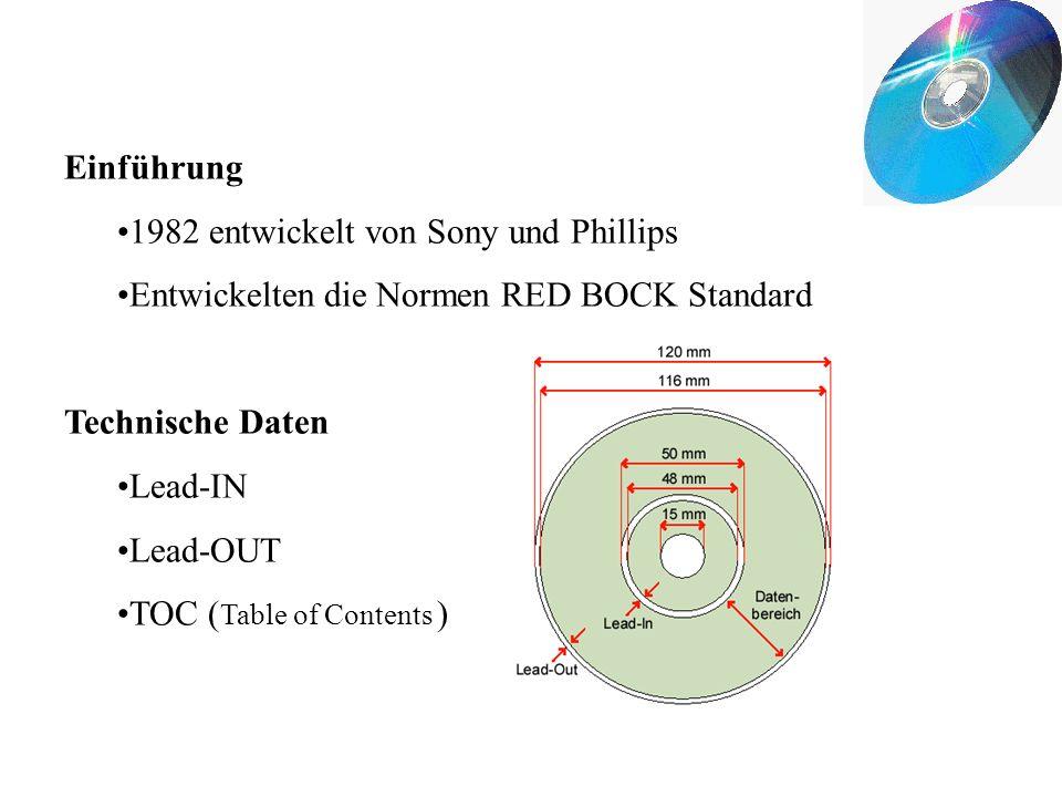 Optische Speichermedien CD Einführung technische Daten Aufbau der CD optische System Leseverfahren Daten Kotierung Fehlererkennung und Korrektur Demod