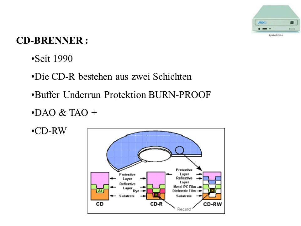 Demodulation : EFM-Demodulation NRZI Non-Return-to-Zero-Inverted NRZ Non-Return-to-Zero