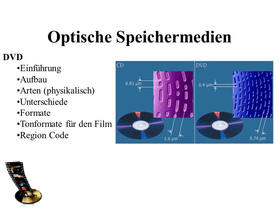 CD-BRENNER : Seit 1990 Die CD-R bestehen aus zwei Schichten Buffer Underrun Protektion BURN-PROOF DAO & TAO + CD-RW