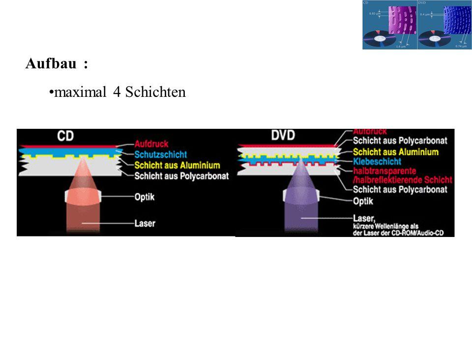 Aufbau : Der Aufbau entspricht in groben der einer CD Die Kapazität ist statt 800 MB 17.000 MB