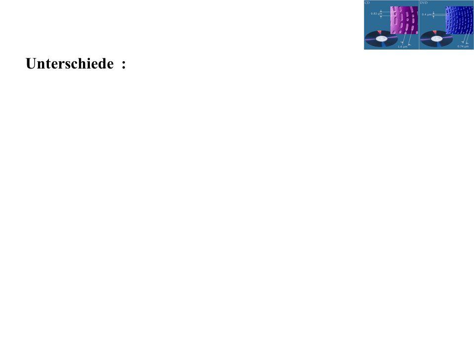 Arten der DVD physikalisch : DVD-TypSeitenSchichtenKapazität DVD-5114,7 GByte DVD-9128,5 GByte DVD-10219,4 GByte DVD-142213,24 GByte DVD-182217 GByte