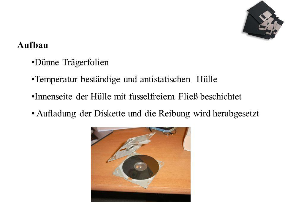 Aufbau Dünne Trägerfolien Temperatur beständige und antistatischen Hülle Innenseite der Hülle mit fusselfreiem Fließ beschichtet Aufladung der Diskette und die Reibung wird herabgesetzt