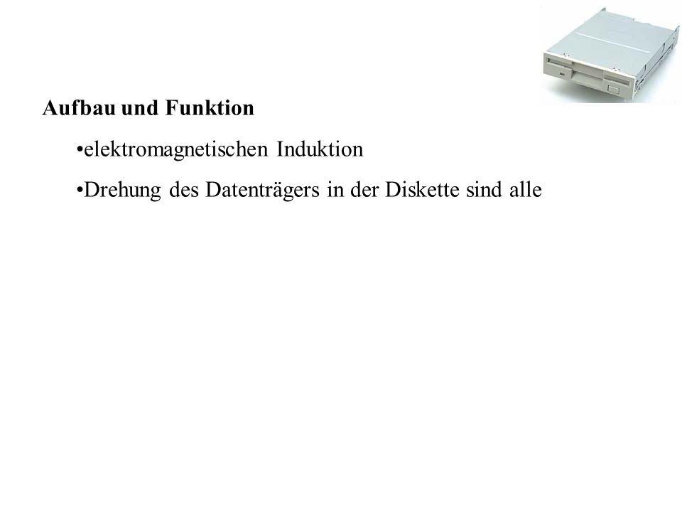 Speichermedien der Zukunft 10 GByte in Kreditkartengrösse C3D demonstriert dreidimensionale 140GB CDs http://www.c-3d.net/
