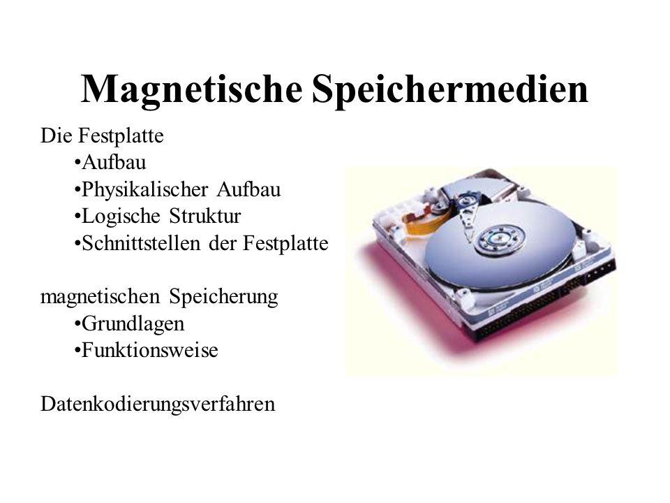 Magnetische Speichermedien Die Festplatte Aufbau Physikalischer Aufbau Logische Struktur Schnittstellen der Festplatte magnetischen Speicherung Grundlagen Funktionsweise Datenkodierungsverfahren