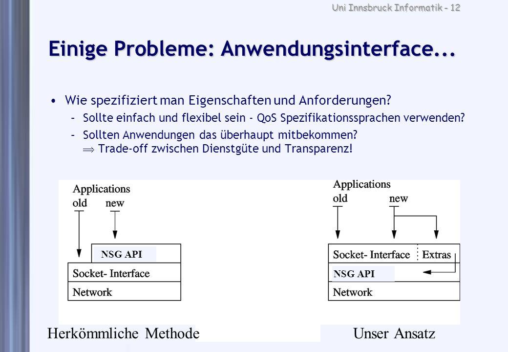 Uni Innsbruck Informatik - 12 Einige Probleme: Anwendungsinterface... Wie spezifiziert man Eigenschaften und Anforderungen? –Sollte einfach und flexib