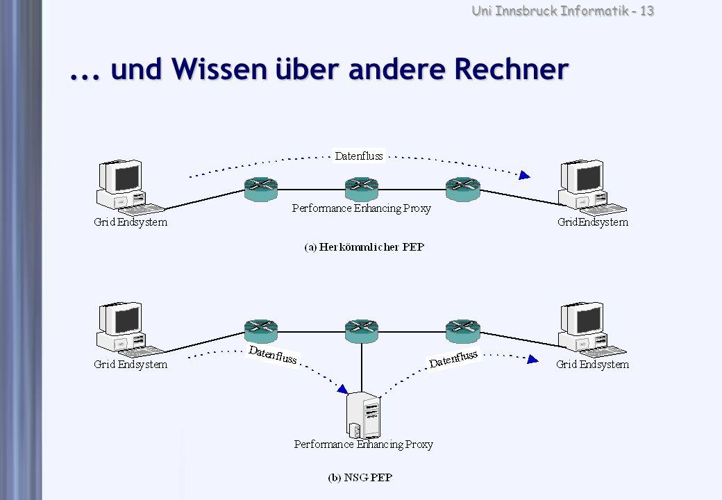 Uni Innsbruck Informatik - 13... und Wissen über andere Rechner