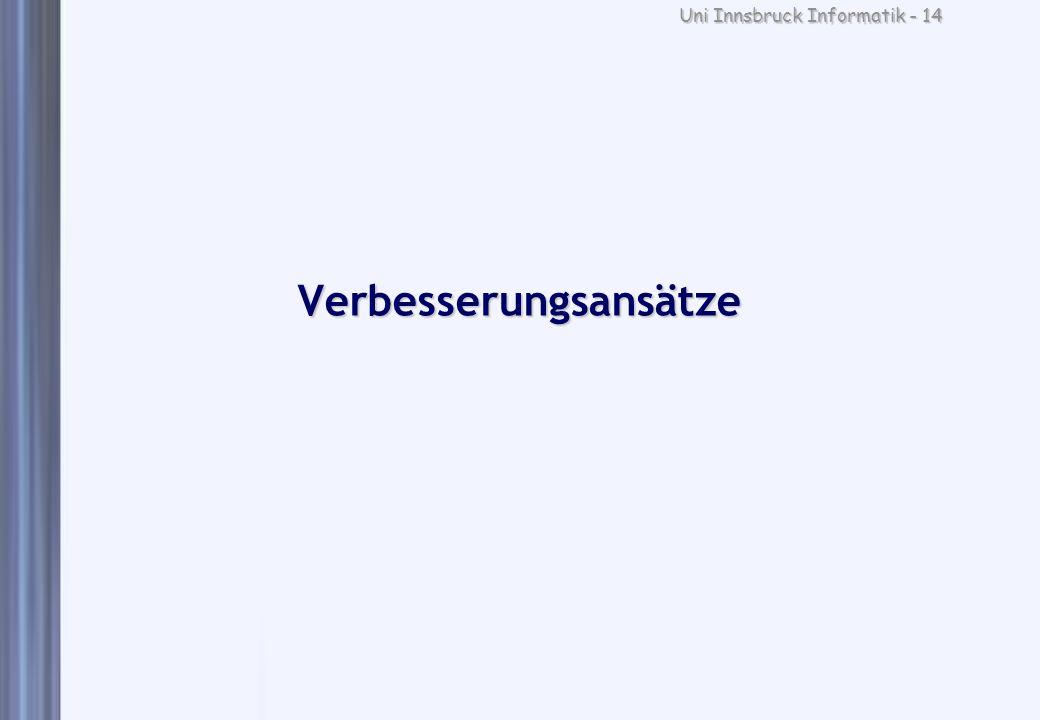 Uni Innsbruck Informatik - 14 Verbesserungsansätze