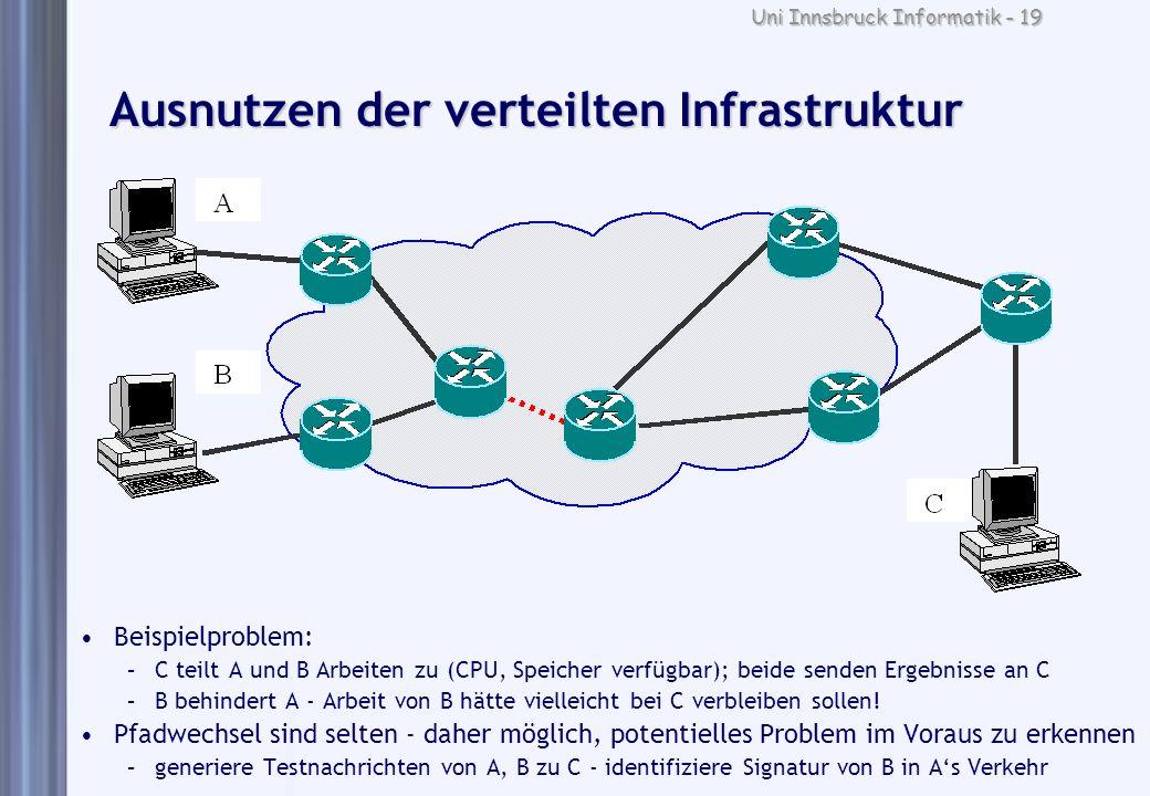 Uni Innsbruck Informatik - 19 Ausnutzen der verteilten Infrastruktur Beispielproblem: –C teilt A und B Arbeiten zu (CPU, Speicher verfügbar); beide se