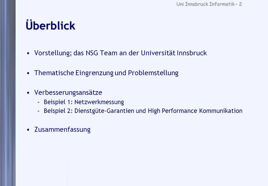 Uni Innsbruck Informatik - 2 Überblick Vorstellung; das NSG Team an der Universität Innsbruck Thematische Eingrenzung und Problemstellung Verbesserung