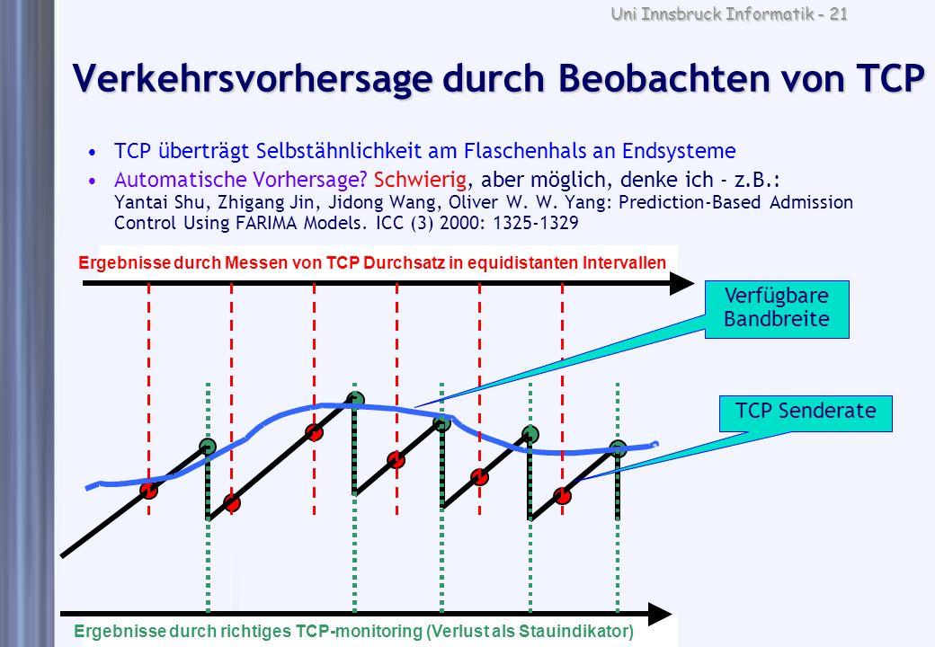 Uni Innsbruck Informatik - 21 Verkehrsvorhersage durch Beobachten von TCP TCP überträgt Selbstähnlichkeit am Flaschenhals an Endsysteme Automatische V