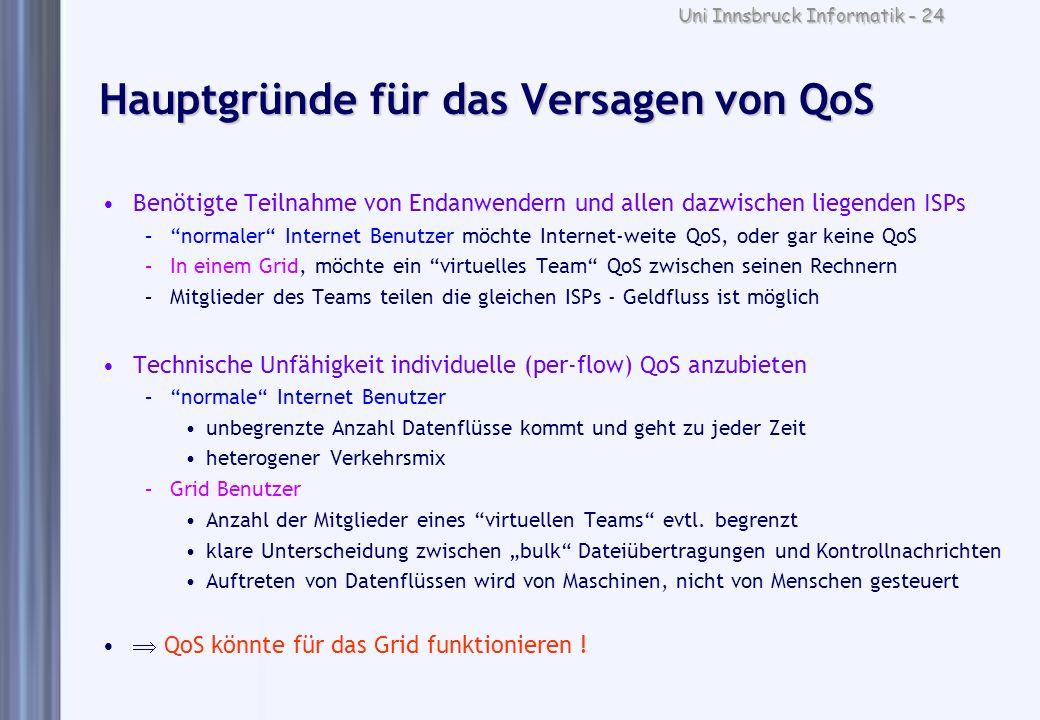 Uni Innsbruck Informatik - 24 Hauptgründe für das Versagen von QoS Benötigte Teilnahme von Endanwendern und allen dazwischen liegenden ISPs –normaler
