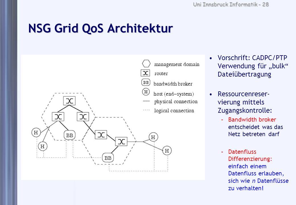 Uni Innsbruck Informatik - 28 NSG Grid QoS Architektur Vorschrift: CADPC/PTP Verwendung für bulk Dateiübertragung Ressourcenreser- vierung mittels Zug