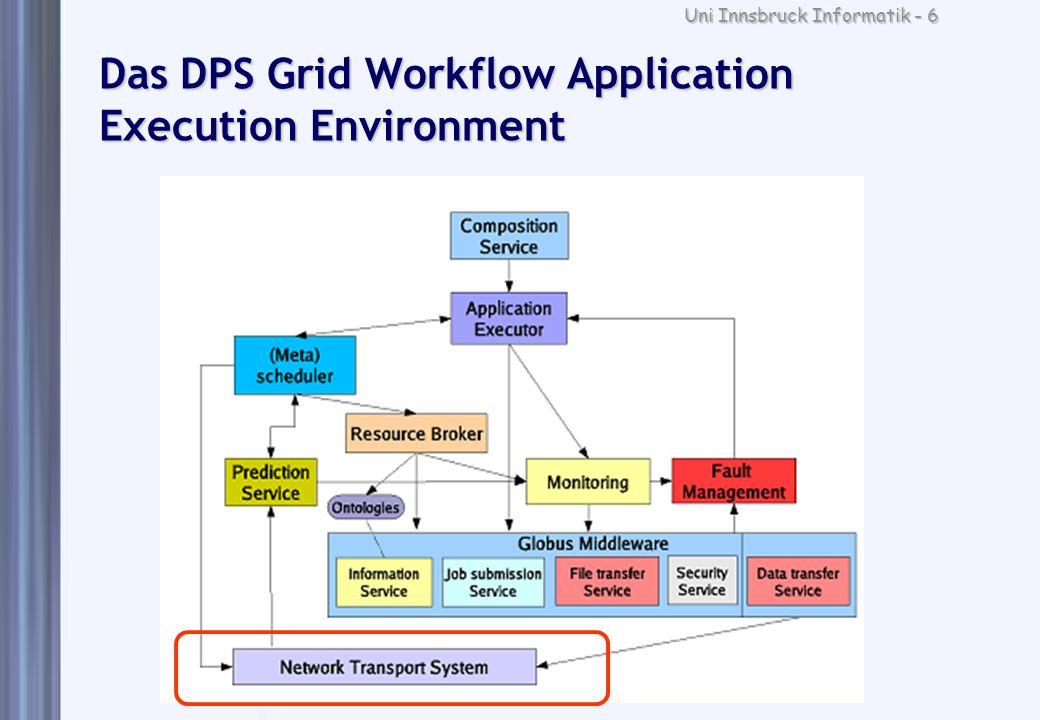 Uni Innsbruck Informatik - 6 Das DPS Grid Workflow Application Execution Environment