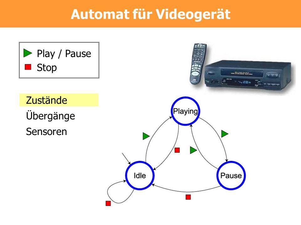 Automat für Videogerät Play / Pause Stop Zustände Übergänge Sensoren