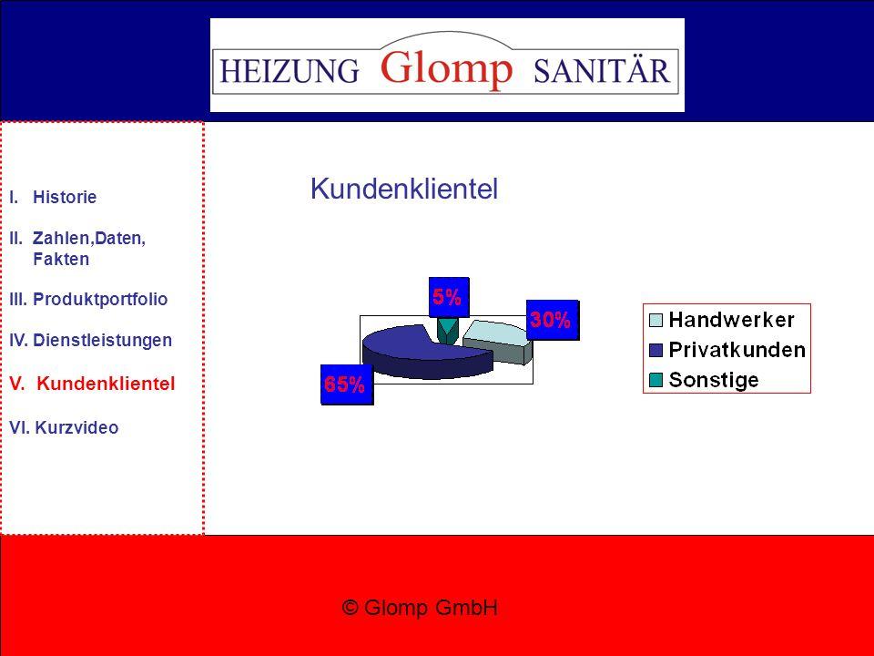 Kundenklientel © Glomp GmbH I. Historie II. Zahlen,Daten, Fakten III. Produktportfolio IV. Dienstleistungen V. Kundenklientel VI. Kurzvideo