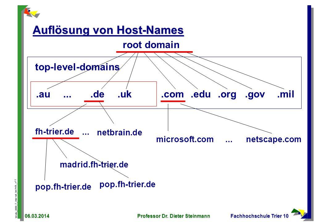 Winfo_2000_7_internet_technik_v11 06.03.2014Professor Dr. Dieter SteinmannFachhochschule Trier 10 Auflösung von Host-Names root domain.au.de.uk... top