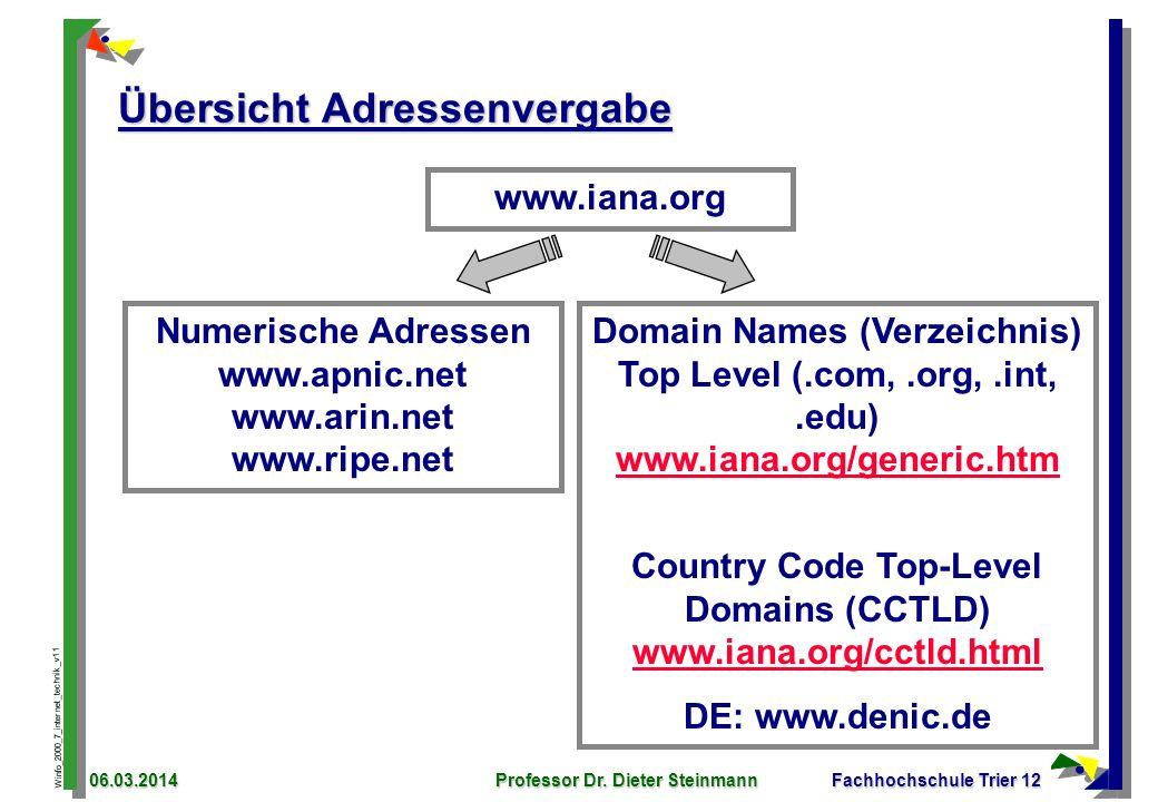 Winfo_2000_7_internet_technik_v11 06.03.2014Professor Dr. Dieter SteinmannFachhochschule Trier 12 Übersicht Adressenvergabe www.iana.org Numerische Ad