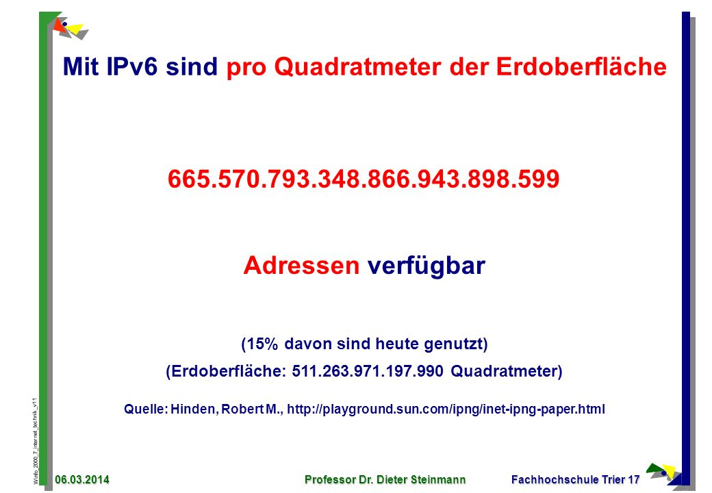 Winfo_2000_7_internet_technik_v11 06.03.2014Professor Dr. Dieter SteinmannFachhochschule Trier 17 665.570.793.348.866.943.898.599 Adressen verfügbar (