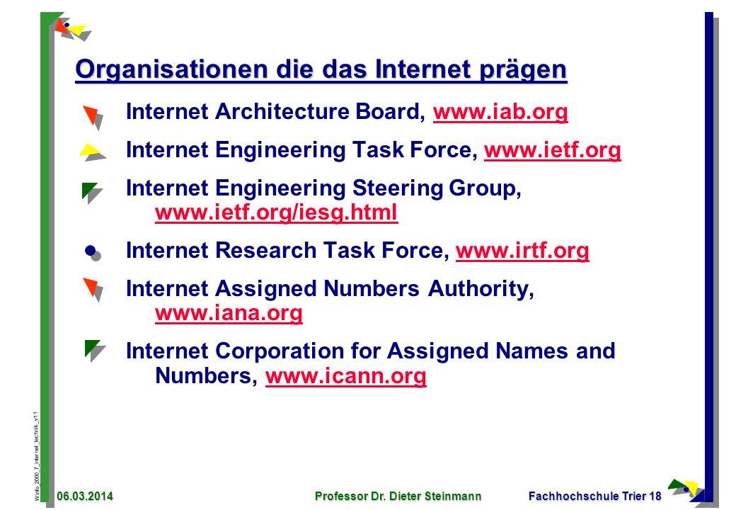 Winfo_2000_7_internet_technik_v11 06.03.2014Professor Dr. Dieter SteinmannFachhochschule Trier 18 Organisationen die das Internet prägen Internet Arch