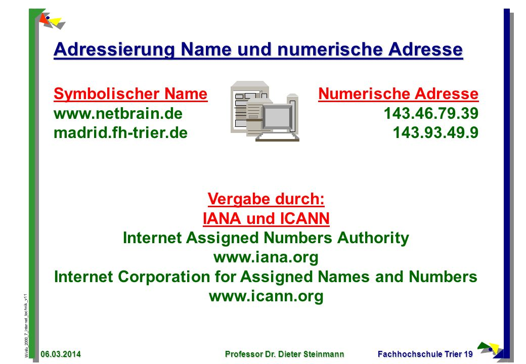 Winfo_2000_7_internet_technik_v11 06.03.2014Professor Dr. Dieter SteinmannFachhochschule Trier 19 Adressierung Name und numerische Adresse Numerische
