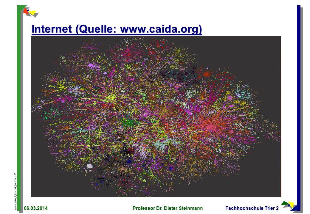 Winfo_2000_7_internet_technik_v11 06.03.2014Professor Dr. Dieter SteinmannFachhochschule Trier 2 Internet (Quelle: www.caida.org)