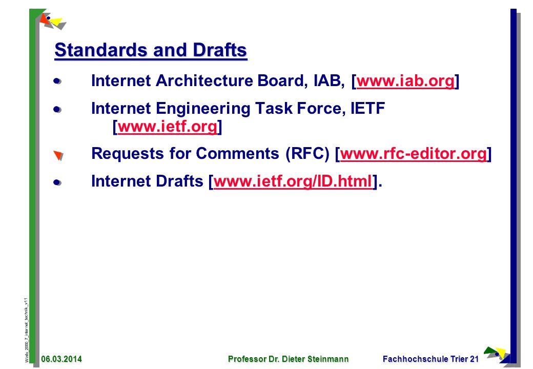 Winfo_2000_7_internet_technik_v11 06.03.2014Professor Dr. Dieter SteinmannFachhochschule Trier 21 Standards and Drafts Internet Architecture Board, IA