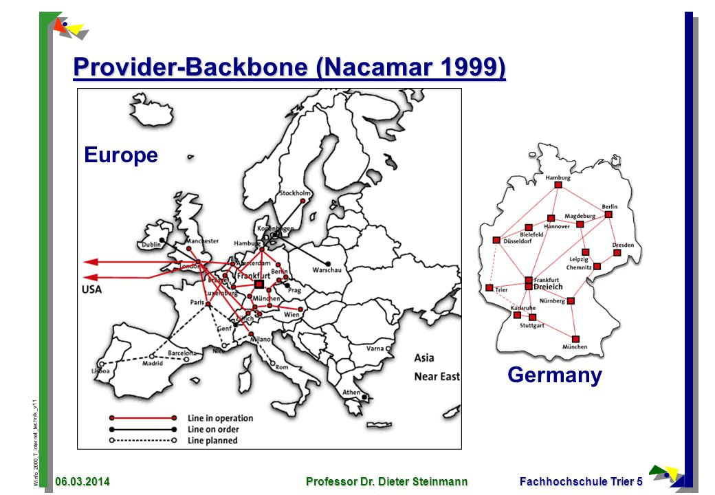 Winfo_2000_7_internet_technik_v11 06.03.2014Professor Dr. Dieter SteinmannFachhochschule Trier 5 Provider-Backbone (Nacamar 1999) Europe Germany