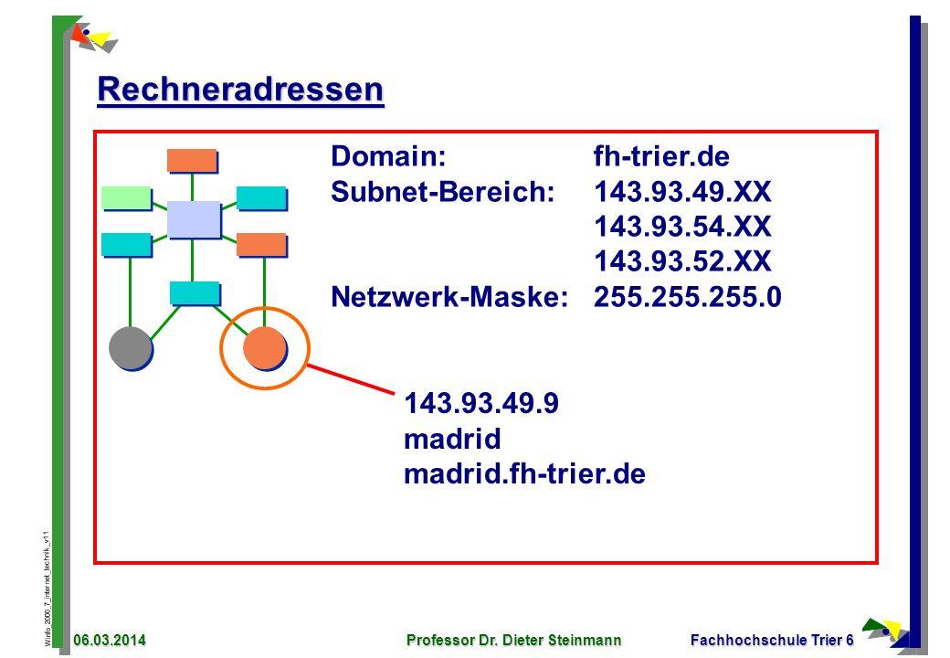 Winfo_2000_7_internet_technik_v11 06.03.2014Professor Dr. Dieter SteinmannFachhochschule Trier 6 Rechneradressen Domain:fh-trier.de Subnet-Bereich:143