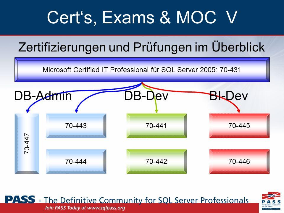 Zertifizierungen und Prüfungen im Überblick DB-AdminDB-DevBI-Dev Certs, Exams & MOC V Microsoft Certified IT Professional für SQL Server 2005: 70-431 70-443 70-444 70-441 70-442 70-445 70-446 70-447
